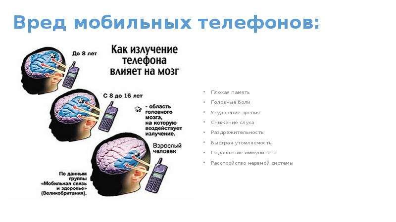 Вред мобильных телефонов: Плохая память Головные боли Ухудшение зрения Снижение слуха Раздражительно