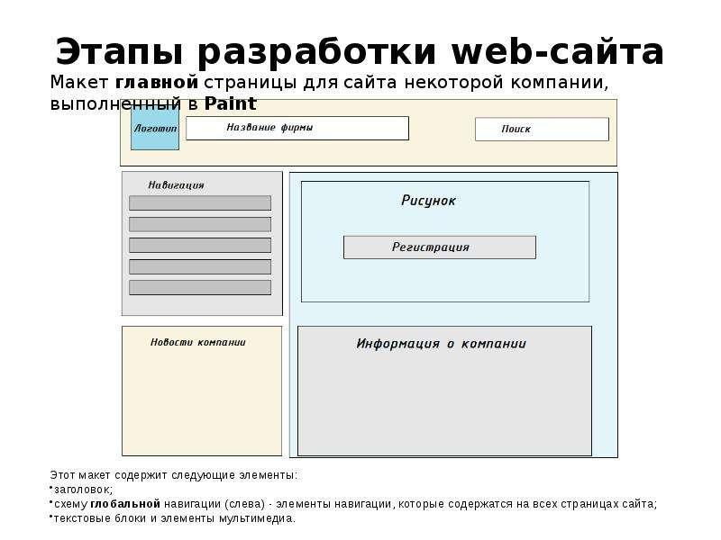Макета сайта картинки