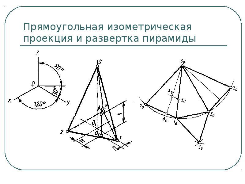 Прямоугольная изометрическая проекция и развертка пирамиды
