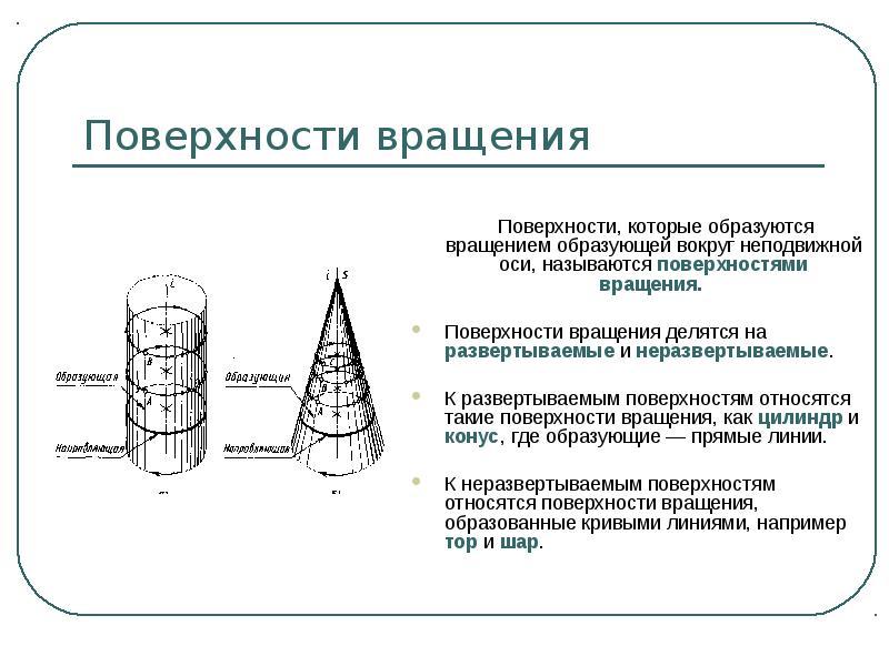 Поверхности вращения Поверхности, которые образуются вращением образующей вокруг неподвижной оси, на