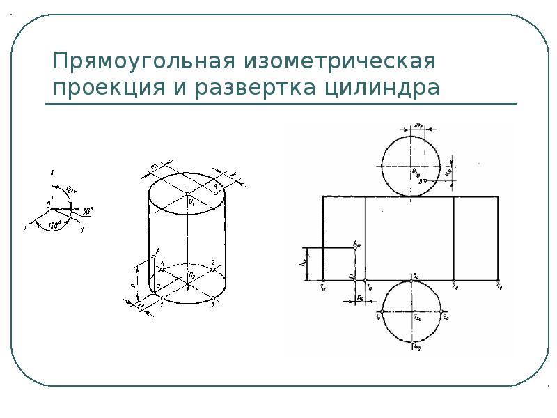 Прямоугольная изометрическая проекция и развертка цилиндра