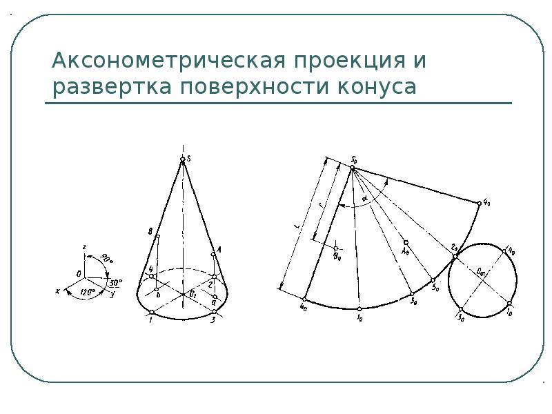 Аксонометрическая проекция и развертка поверхности конуса