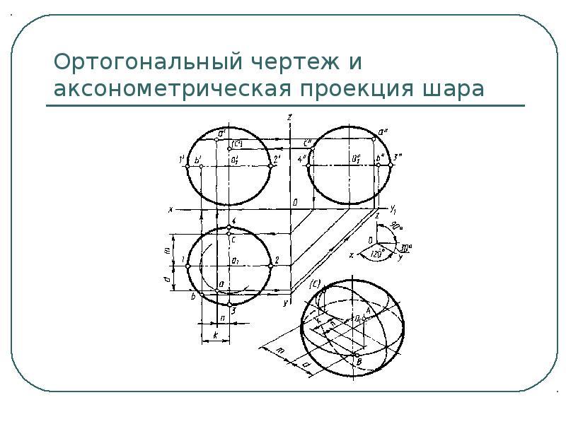 Ортогональный чертеж и аксонометрическая проекция шара