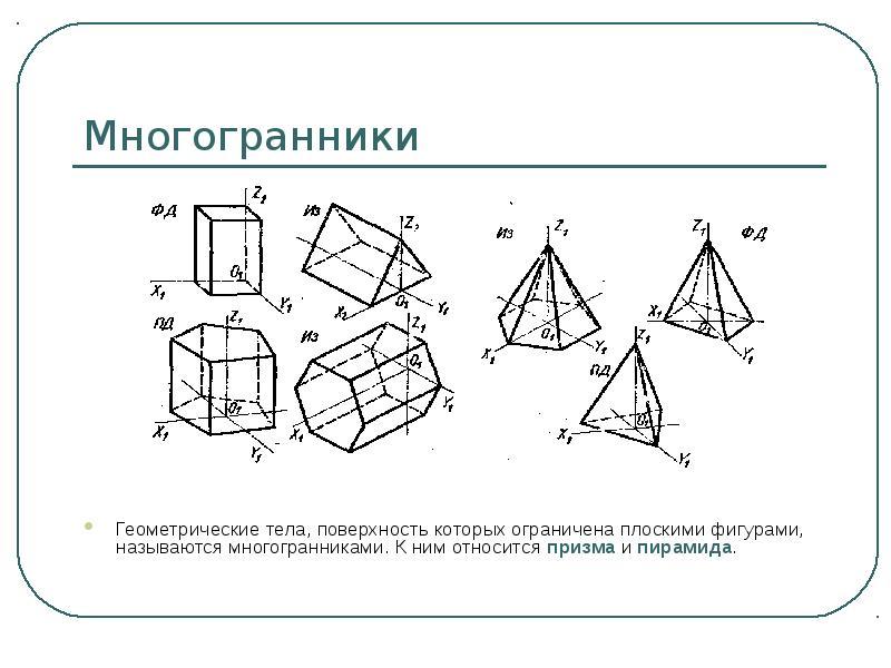 Многогранники Геометрические тела, поверхность которых ограничена плоскими фигурами, называются мног