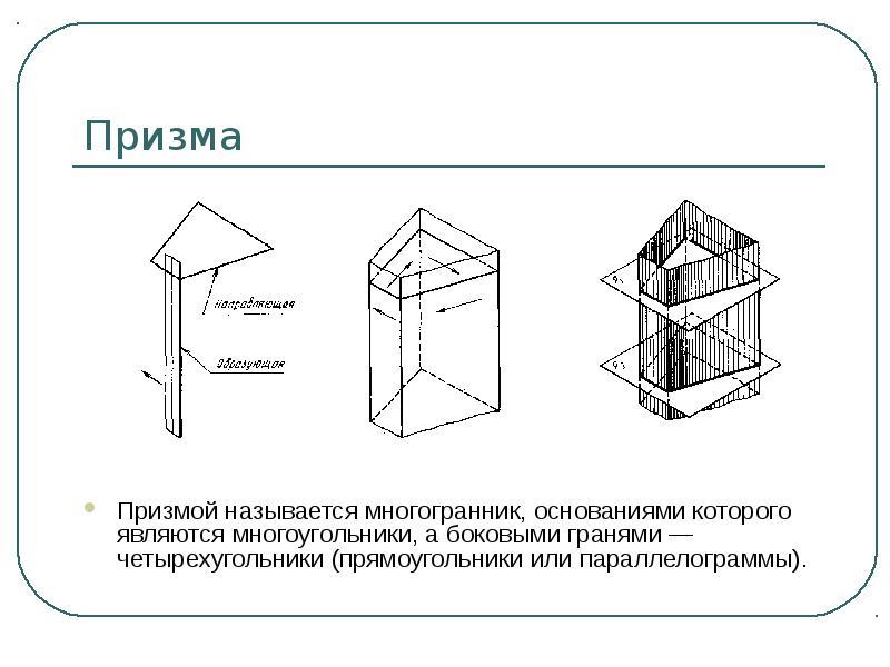 Призма Призмой называется многогранник, основаниями которого являются многоугольники, а боковыми гра