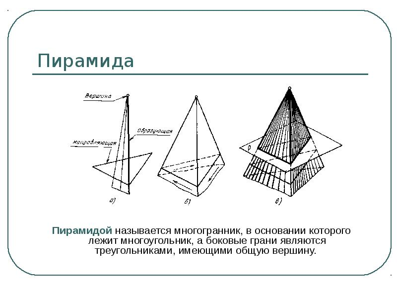 Пирамида Пирамидой называется многогранник, в основании которого лежит многоугольник, а боковые гран