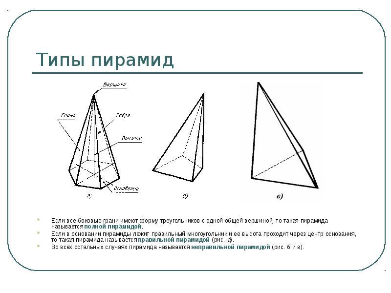 Типы пирамид Если все боковые грани имеют форму треугольников с одной общей вершиной, то такая пирам