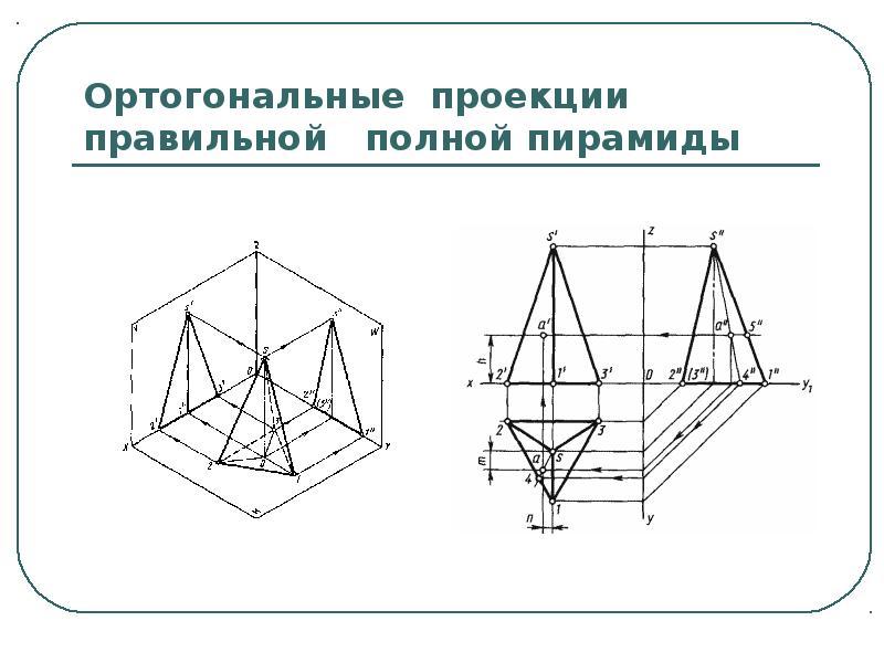 Ортогональные проекции правильной полной пирамиды