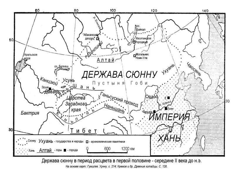 Периодизация истории Казахстана, слайд 12