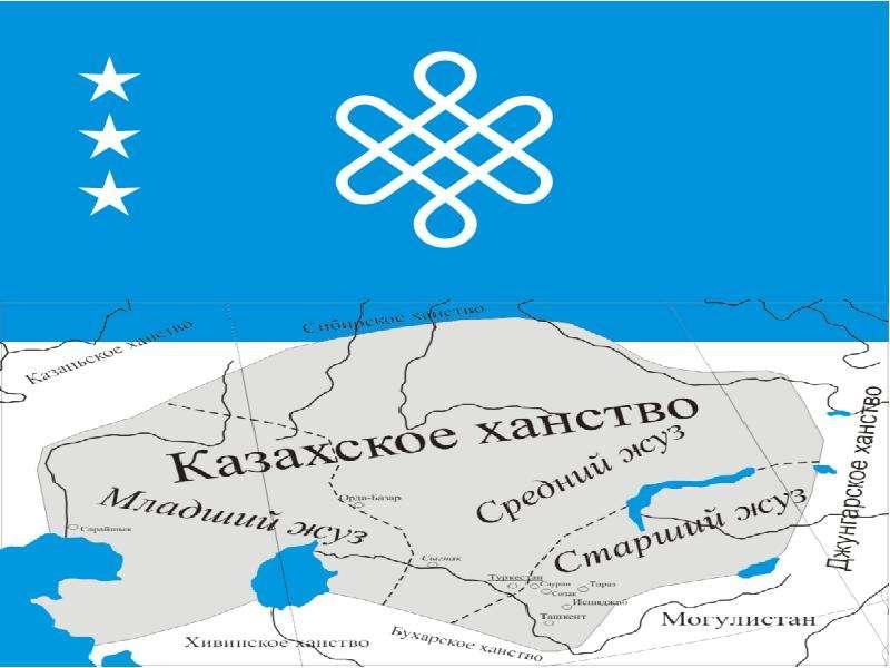 Периодизация истории Казахстана, слайд 15