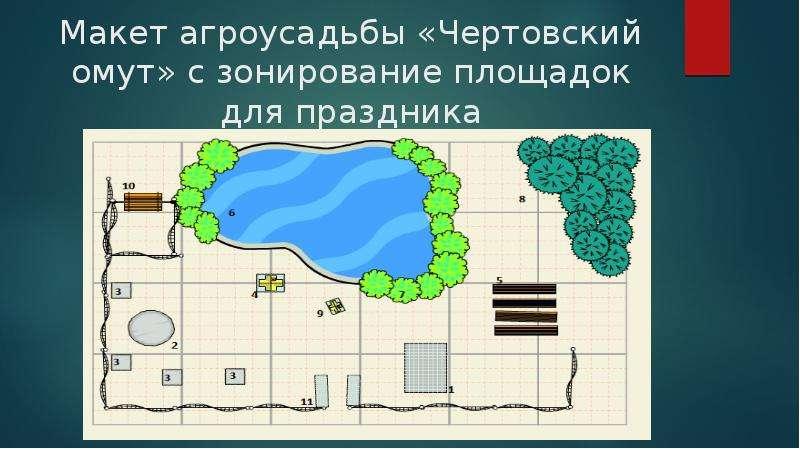 Макет агроусадьбы «Чертовский омут» с зонирование площадок для праздника