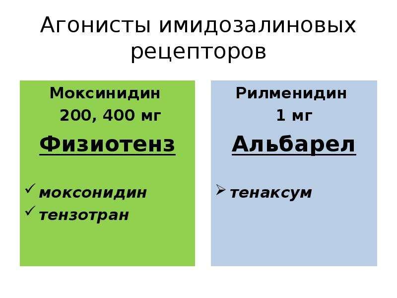 Препараты на начальной стадии гипертонии
