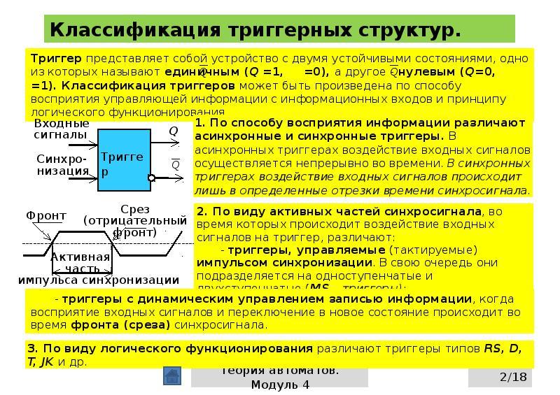 Классификация триггерных структур.