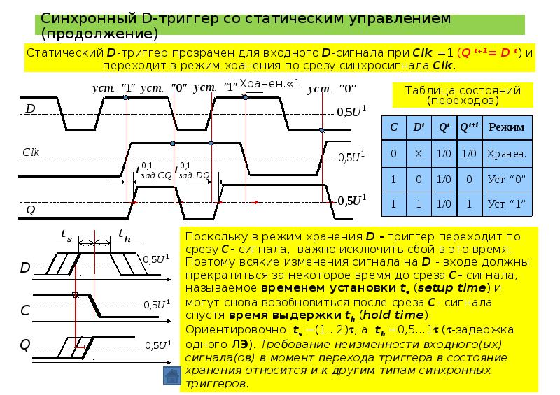 Синхронный D-триггер со статическим управлением (продолжение)