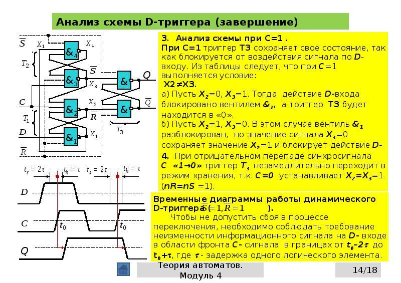 Анализ схемы D-триггера (завершение)