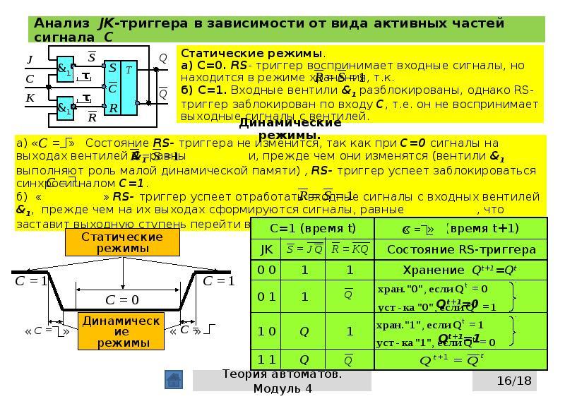 Анализ JK-триггера в зависимости от вида активных частей сигнала С