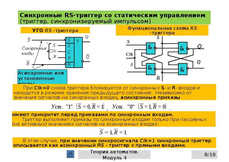 Синхронные RS-триггер со статическим управлением (триггер, синхронизируемый импульсом)