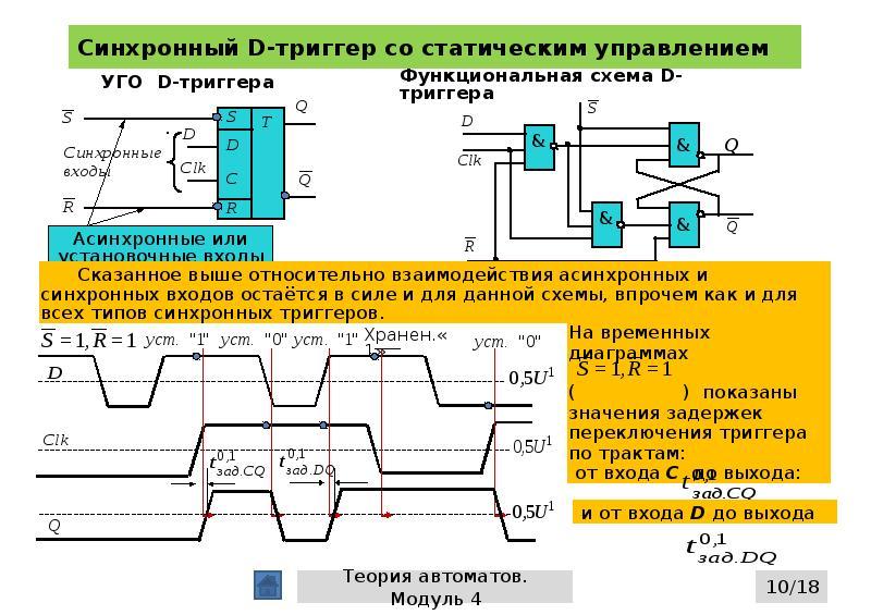 Синхронный D-триггер со статическим управлением