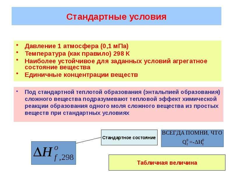 Стандартные условия Давление 1 атмосфера (0,1 мПа) Температура (как правило) 298 К Наиболее устойчив