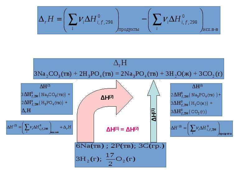 Термохимия. Термохимические уравнения, слайд 17
