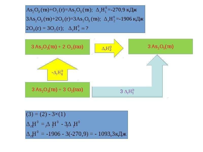 Термохимия. Термохимические уравнения, слайд 28