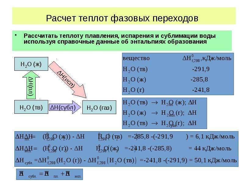 Расчет теплот фазовых переходов Рассчитать теплоту плавления, испарения и сублимации воды используя