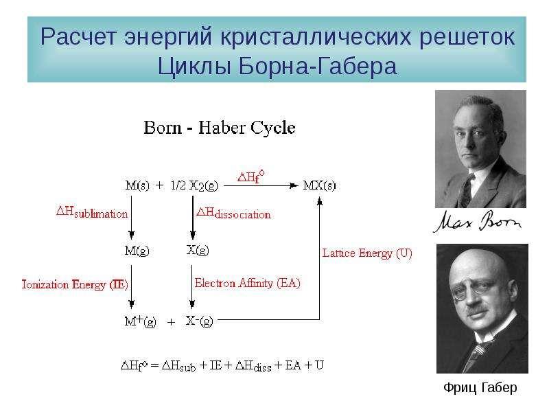 Расчет энергий кристаллических решеток Циклы Борна-Габера