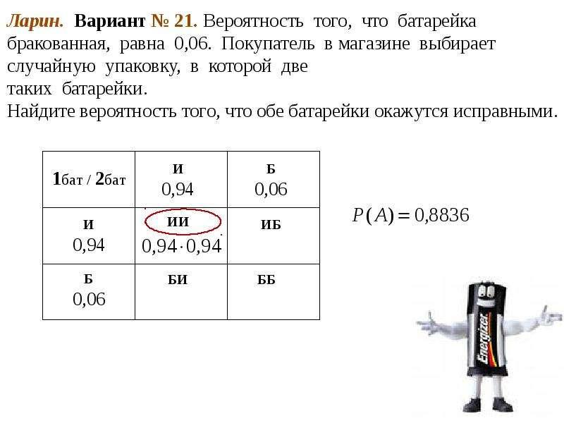 Ларин. Вариант № 21. Вероятность того, что батарейка бракованная, равна 0,06. Покупатель в магазине