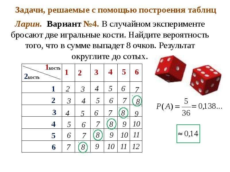 Задачи, решаемые с помощью построения таблиц Ларин. Вариант №4. В случайном эксперименте бросают две