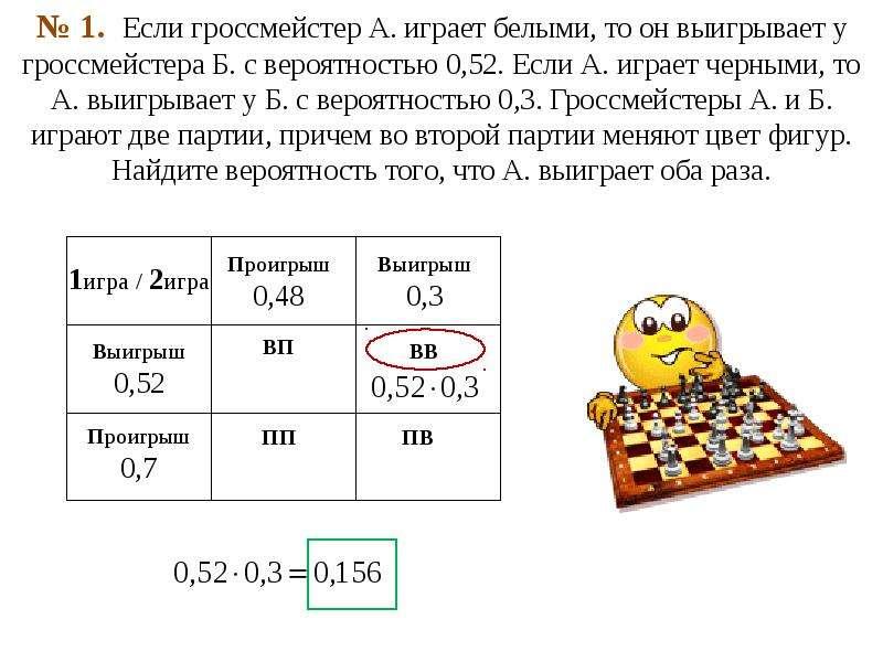 № 1. Если гроссмейстер А. играет белыми, то он выигрывает у гроссмейстера Б. с вероятностью 0,52. Ес