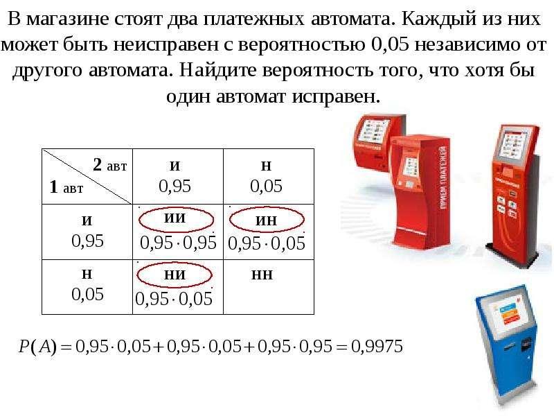 В магазине стоят два платежных автомата. Каждый из них может быть неисправен с вероятностью 0,05 нез