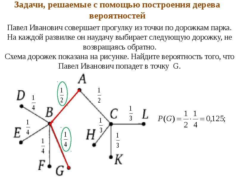 Задачи, решаемые с помощью построения дерева вероятностей Павел Иванович совершает прогулку из точки