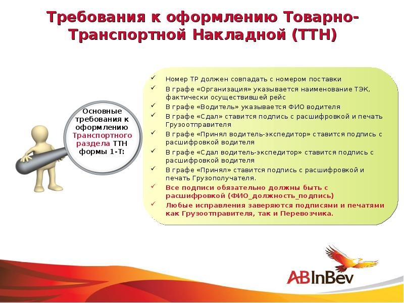 Требования к оформлению Товарно-Транспортной Накладной (ТТН)