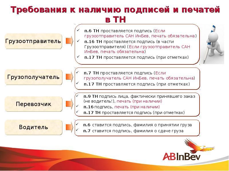 Требования к наличию подписей и печатей в ТН