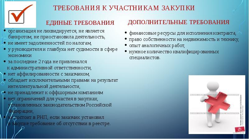 Требования к участникам Закупки Единые требования