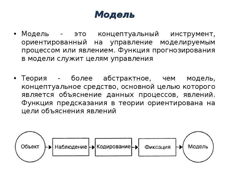 Модель Модель - это концептуальный инструмент, ориентированный на управление моделируемым процессом