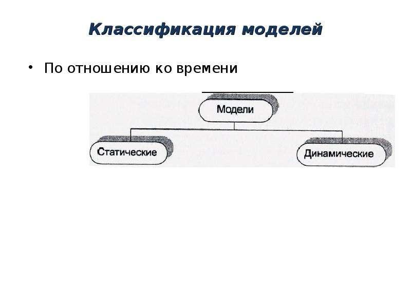 Классификация моделей По отношению ко времени