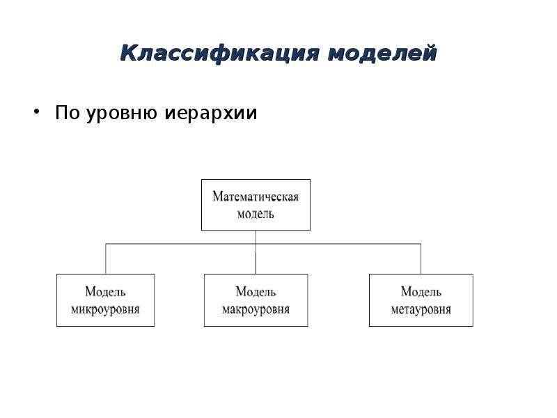 Классификация моделей По уровню иерархии