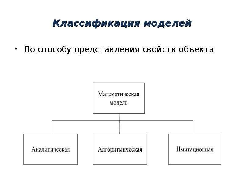 Классификация моделей По способу представления свойств объекта