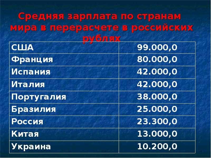 тусуются зарплата фотомодели в среднем по россии система гипофиз