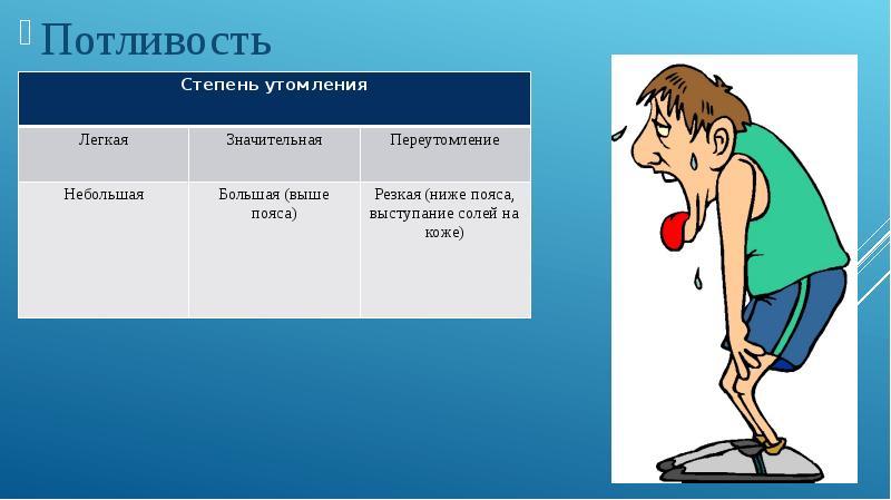 Внешние признаки утомления школьников на уроках физической культуры и их использование в управлении двигательным режимом, слайд 5