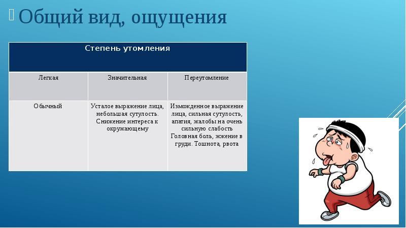 Внешние признаки утомления школьников на уроках физической культуры и их использование в управлении двигательным режимом, слайд 8