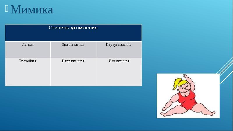 Внешние признаки утомления школьников на уроках физической культуры и их использование в управлении двигательным режимом, слайд 9