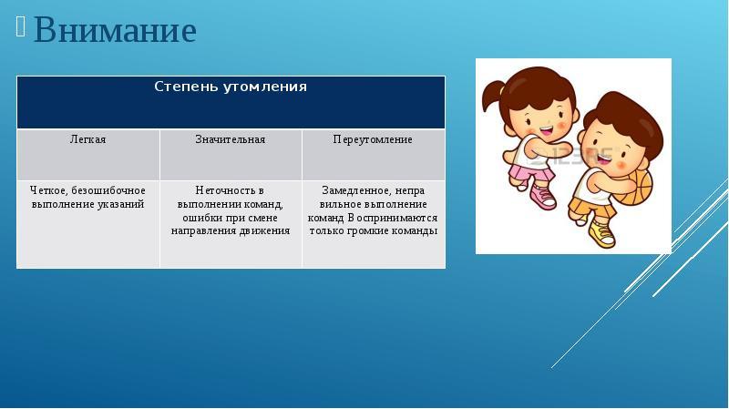 Внешние признаки утомления школьников на уроках физической культуры и их использование в управлении двигательным режимом, слайд 10
