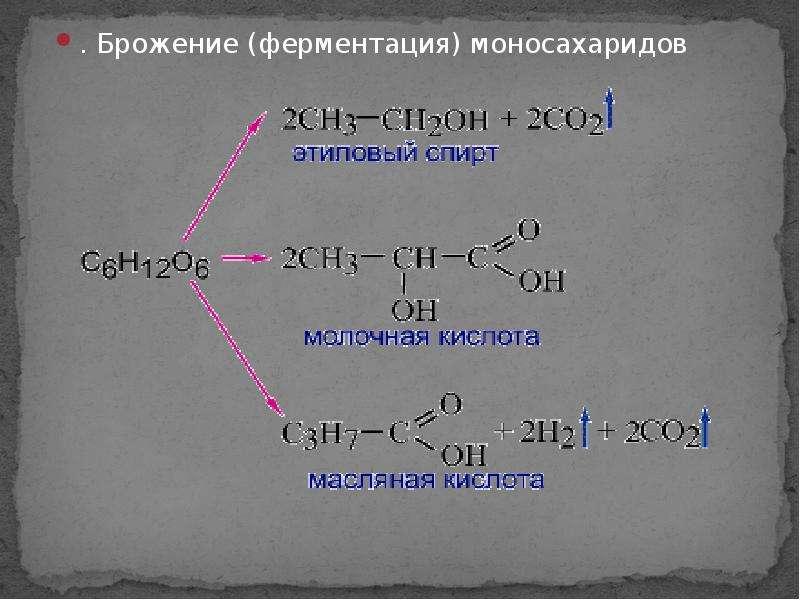 . Брожение (ферментация) моносахаридов . Брожение (ферментация) моносахаридов