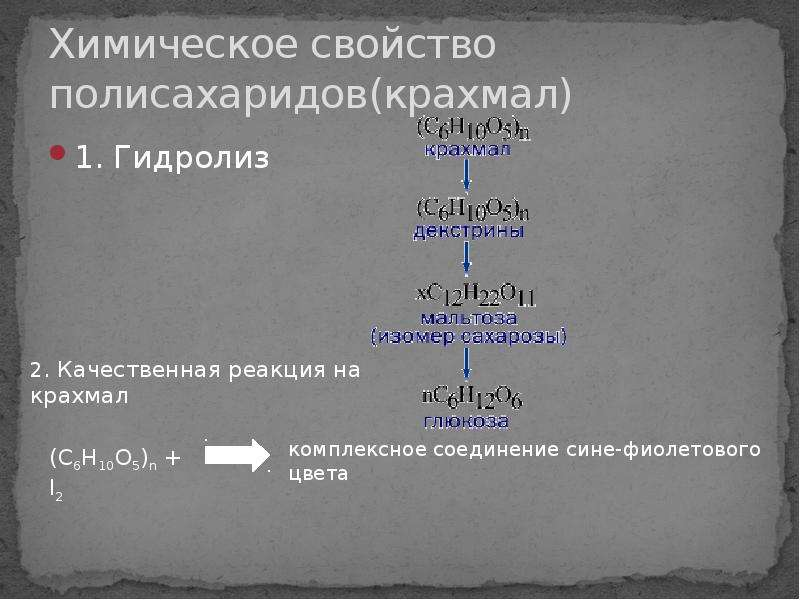 Химическое свойство полисахаридов(крахмал) 1. Гидролиз