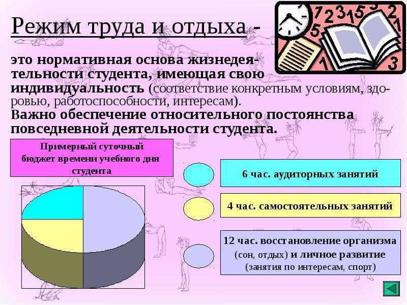 режим труда и отдыха картинки для презентации мужик