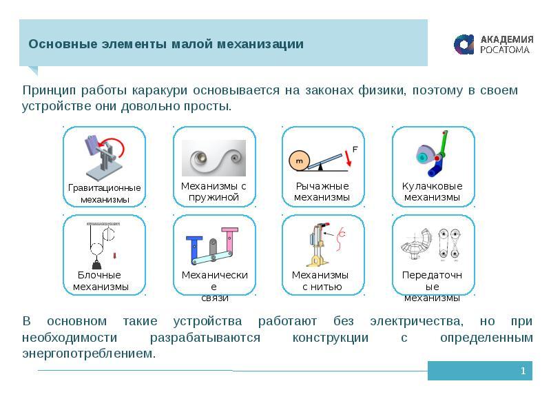 Презентация Базовые механизмы каракури. Основные элементы малой механизации