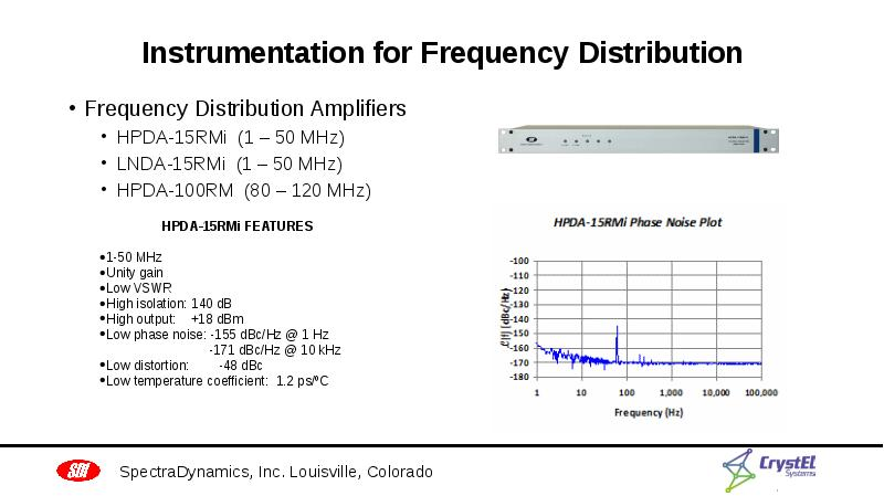 Instrumentation for Frequency Distribution Frequency Distribution Amplifiers HPDA-15RMi (1 – 50 MHz)