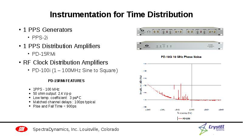 Instrumentation for Time Distribution 1 PPS Generators PPS-2i 1 PPS Distribution Amplifiers PD-15RMi